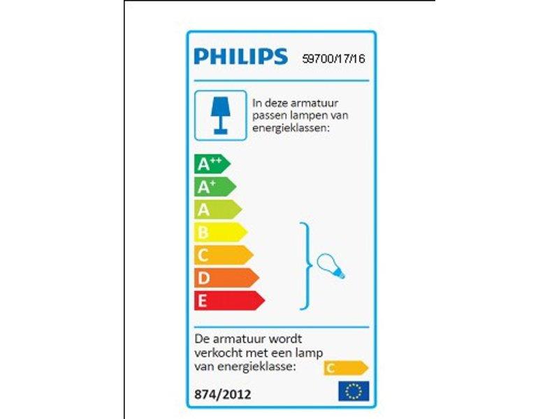 Philips SENSATION