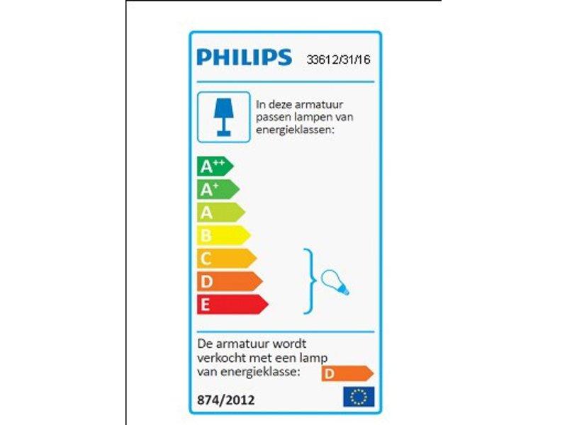 Philips CUBO