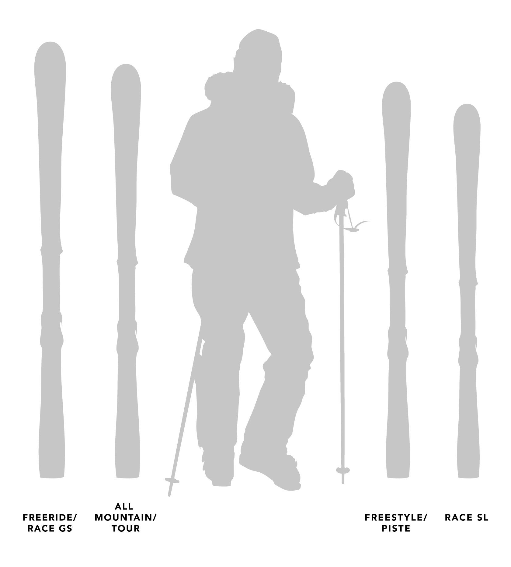 e2cd9d9953b Ski's kopen: Koophulp | Alle merken | Advies in Eurofun winkels ...