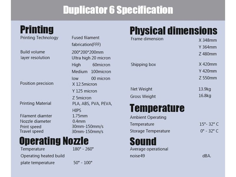 Wanhao Wanhao Duplicator 6