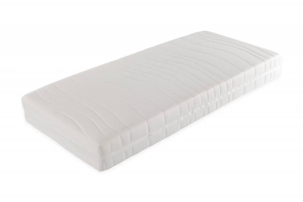 beste getest matras
