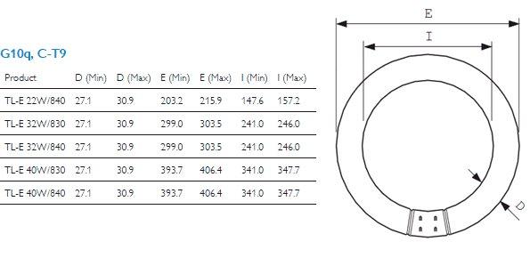 Tl E Circular Super 80 32w 865 30cm Lamp Belgie