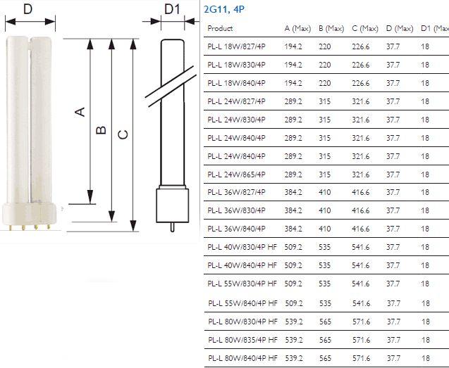 Master Pl L 55w 840 4p Lamp Belgie
