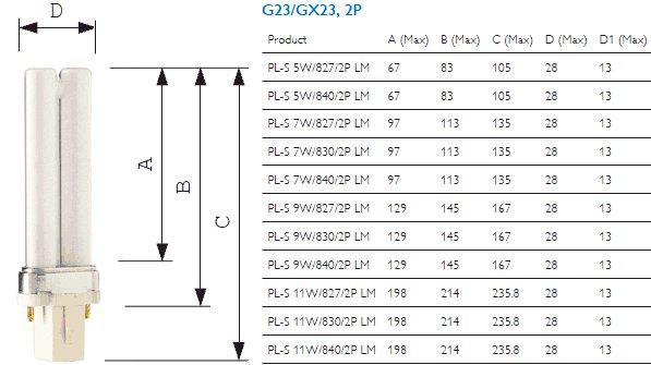 MASTER PL-S 11W / 827 / 2p