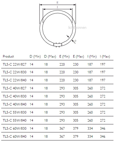 Philips master tl5c 40w 827