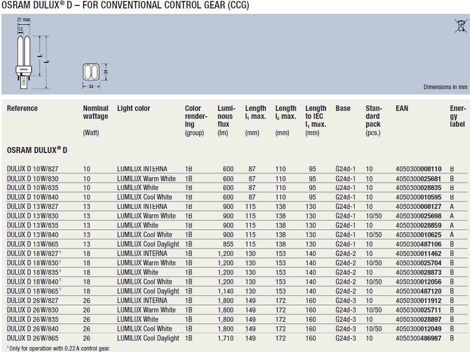 Osram Dulux D 26w 840 G24d 3 Lamp Belgie