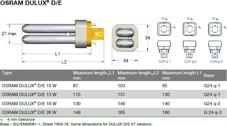 Dulux d e 18w 827 g24q 2 lamp belgie for Lampen 0 36w 6v