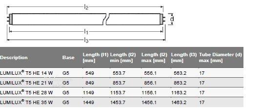 Lumilux T5 He 35w 830 Lamp Belgie
