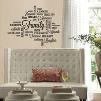 Muursticker RoomMates: Family Quote