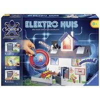 Elektro huis