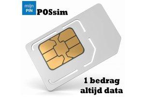 mijnPIN POSsim simkaart EU (KPN)