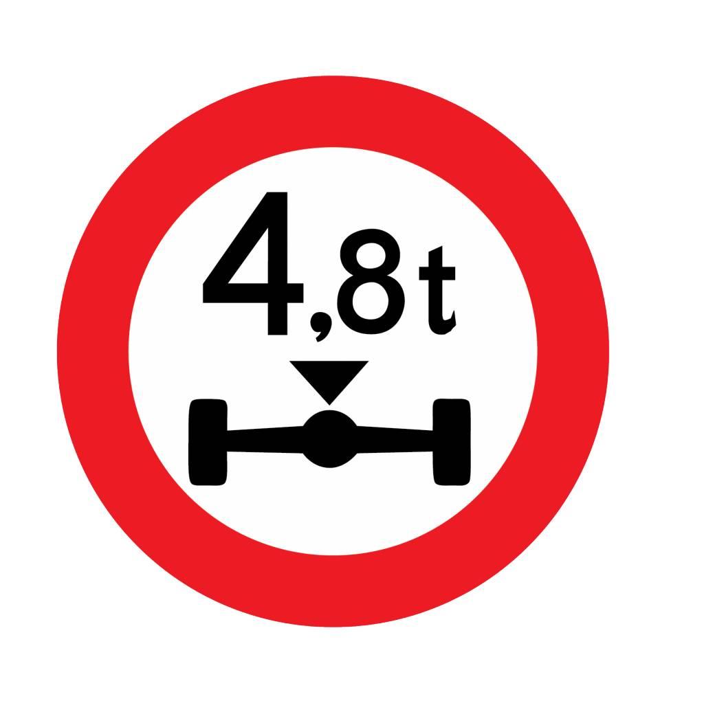 Verbot für Fahrzeuge deren Achslast die Angabe überschreitet
