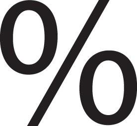 % - signe lettres adhésives