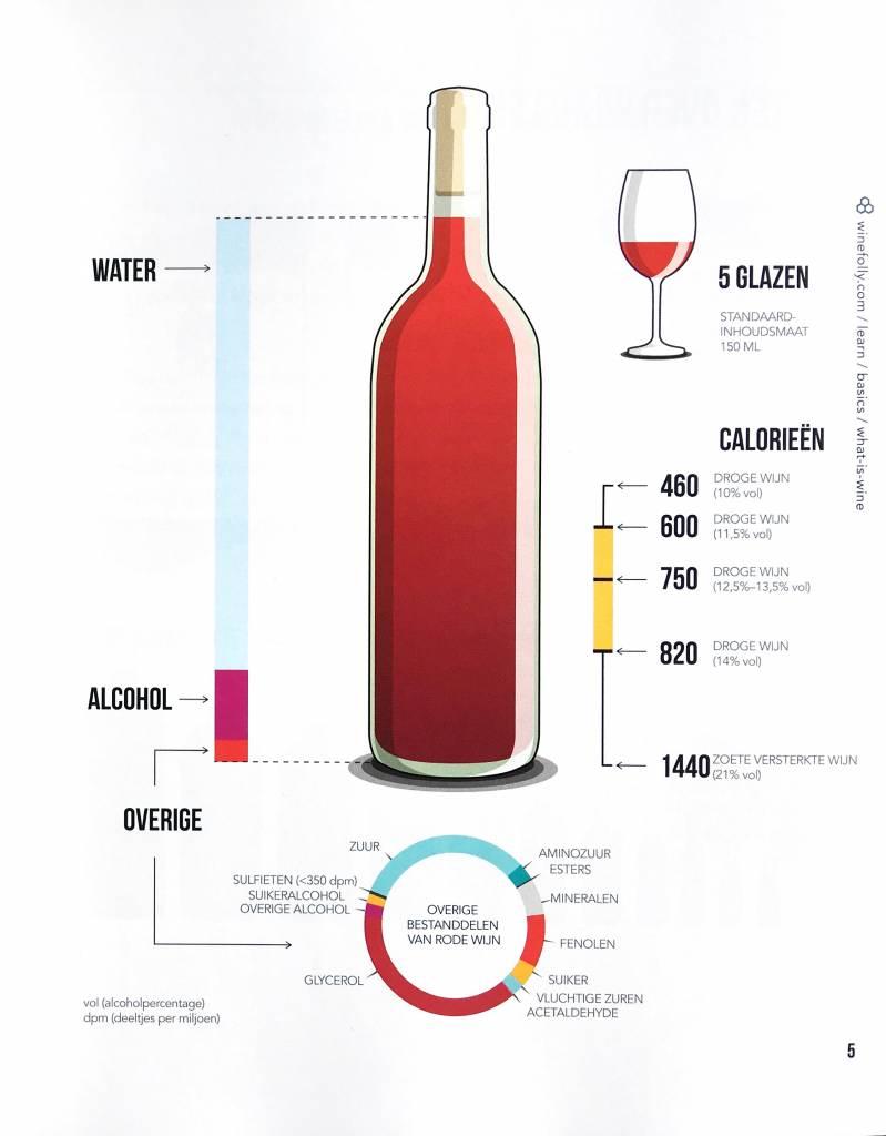 Wine Folly Wine Folly - Madeline Puckette & Justin Hammack