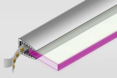 Glass LED Profiel | Online bestellen | LedProfiel.nl