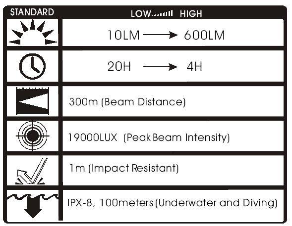 DiveNology DiveNology DN 8300 Duiklamp