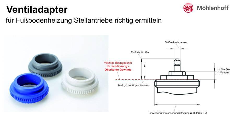 Ventiladapter für Fußbodenheizung Stellantriebe richtig ermitteln