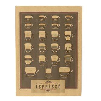 Vintage koffie poster