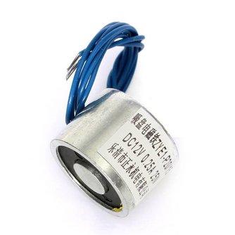 Elektrische Magneet
