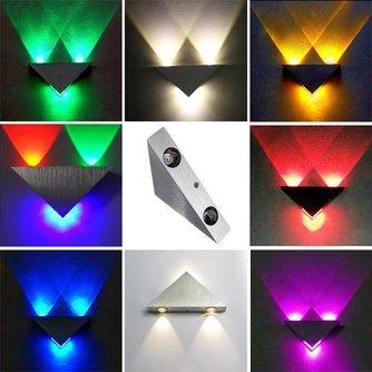 LED Muurverlichting