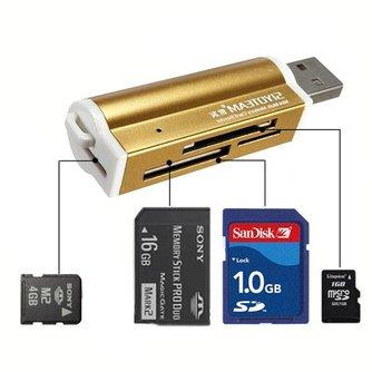 USB Geheugenkaartlezer