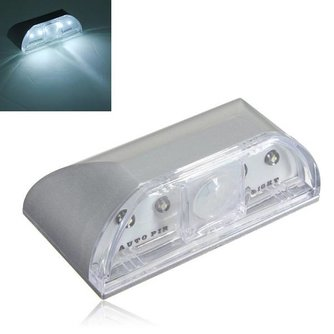 LED Deurlamp