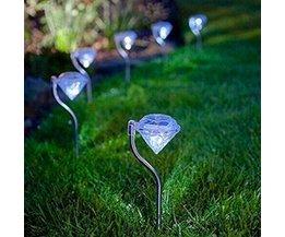 LED Grondlicht