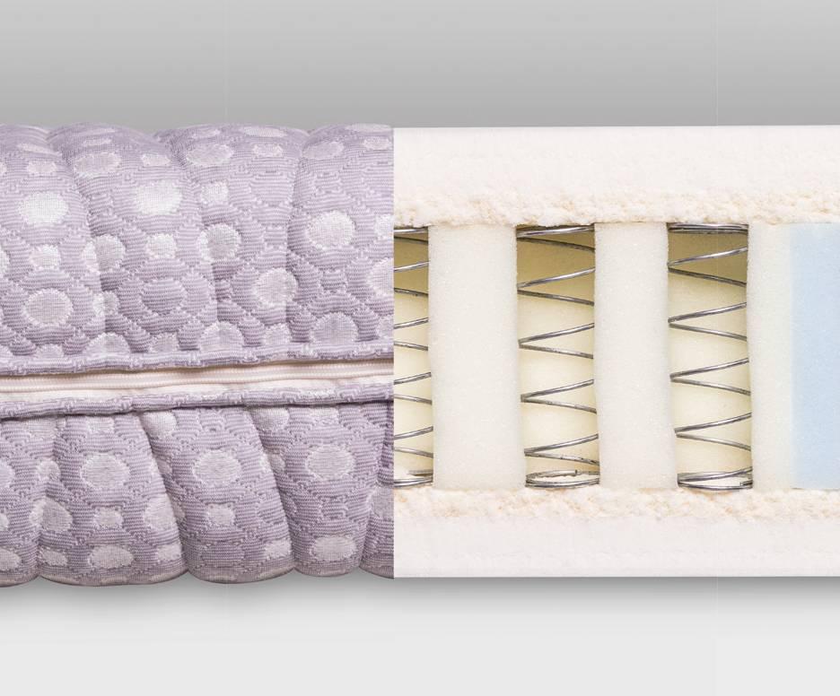 Velda Latex Matras : Goedkope matras opruiming gratis bezorgd matrasshop