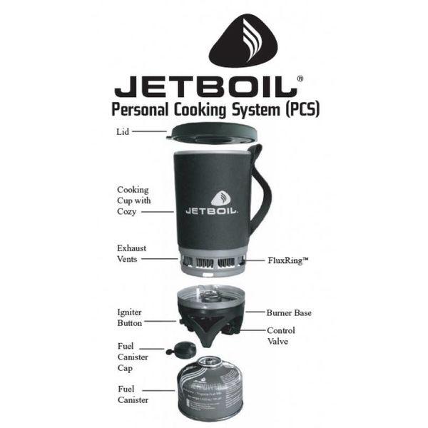 Jetboil Jetpower gastank 100gr