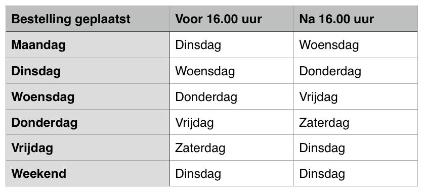 fd2090b9d1b87e Openingstijden SchoonmaakDiscount.nl - Schoonmaakdiscount.nl