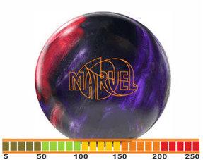 Reactive Bowling Ballen