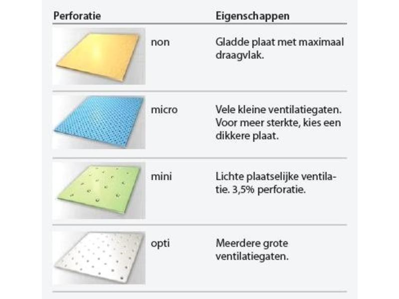 B-ortho semi-sticky thermoplastplaat