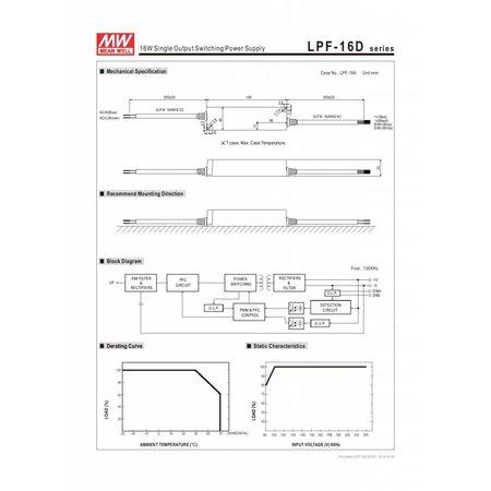 LED driver dimbaar Meanwell 0-16W 24V