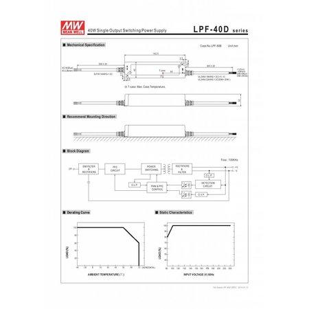 LED driver dimbaar Meanwell 0-40W 24V IP67