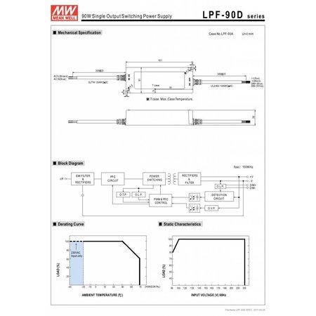 LED driver dimbaar Meanwell 0-90W 24V IP67