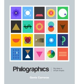 Genis Carreras Philographics NL