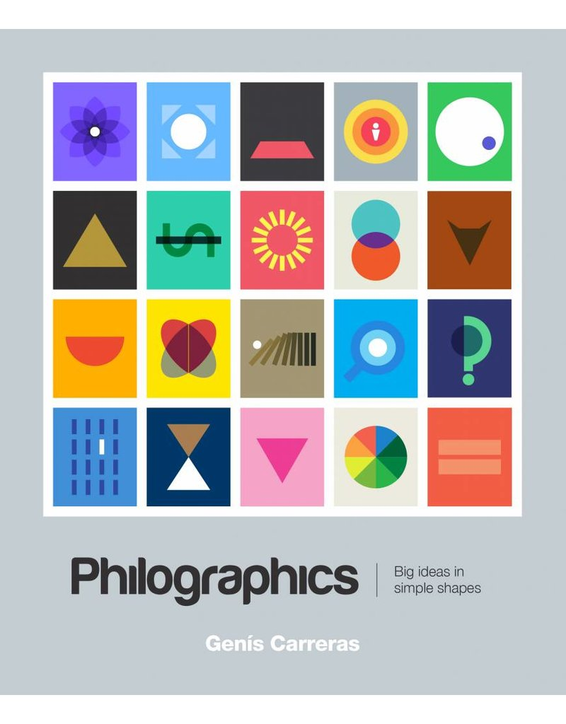 Genis Carreras Philographics