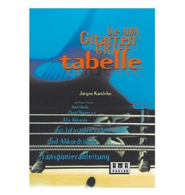 AMA Verlag Die AMA Gitarren-Grifftabelle