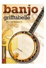 Voggenreiter Banjo-Grifftabelle