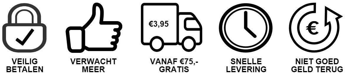 klantenservice infographics NL
