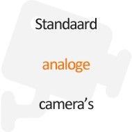 Standaard camera's