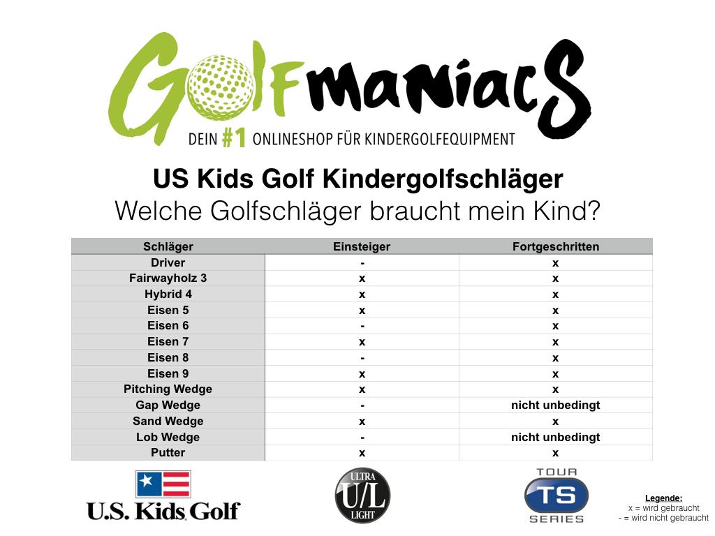 Welche Golfschläger braucht mein Kind