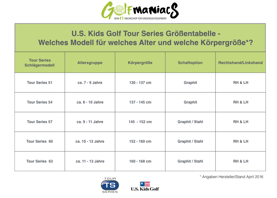 US Kids Tour Series Größentabelle