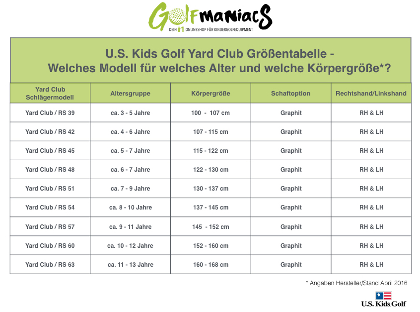 US Kids Golf Yard Club Größentabelle