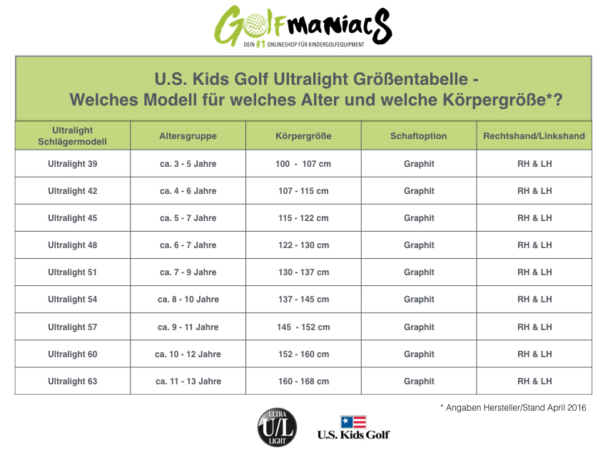 US Kids Ultralight Größentabelle