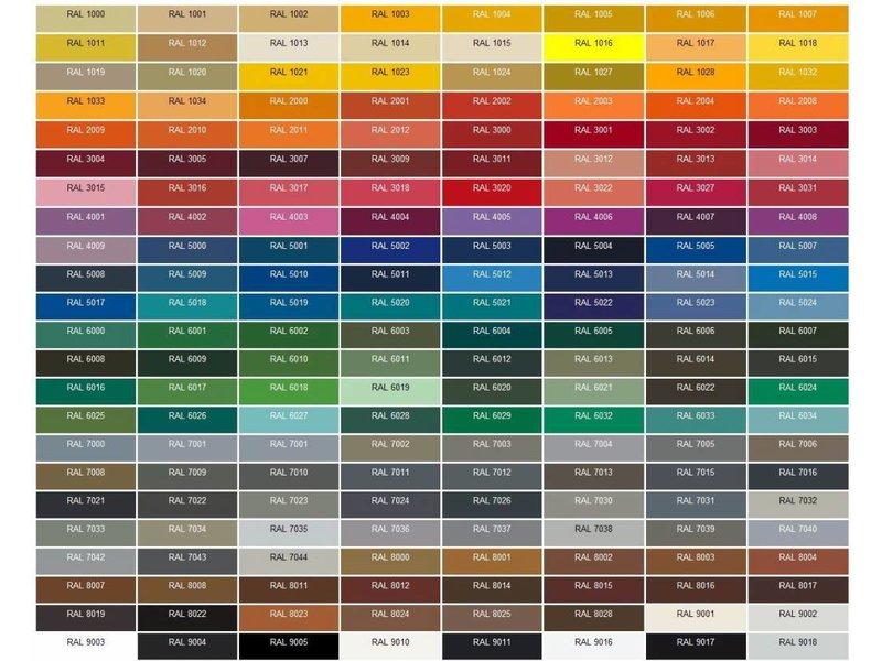 Epoxy kleuren