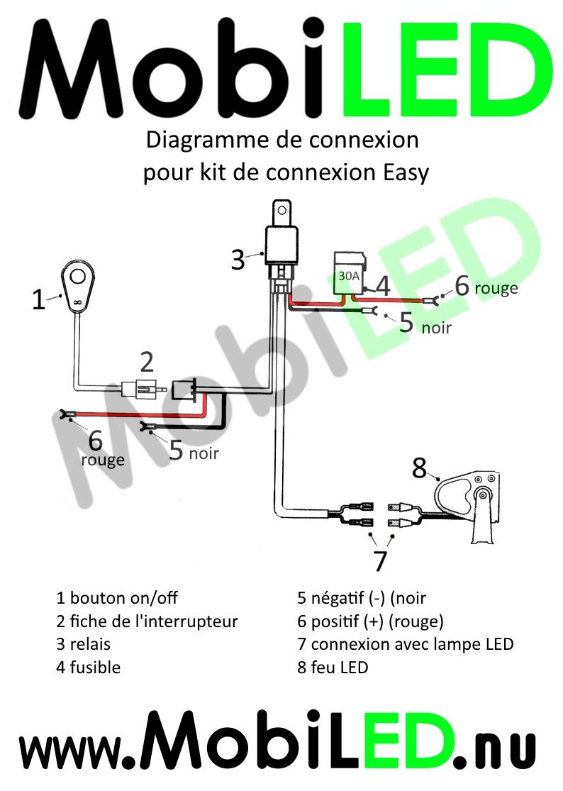 Diagramme Kit de connexion Easy