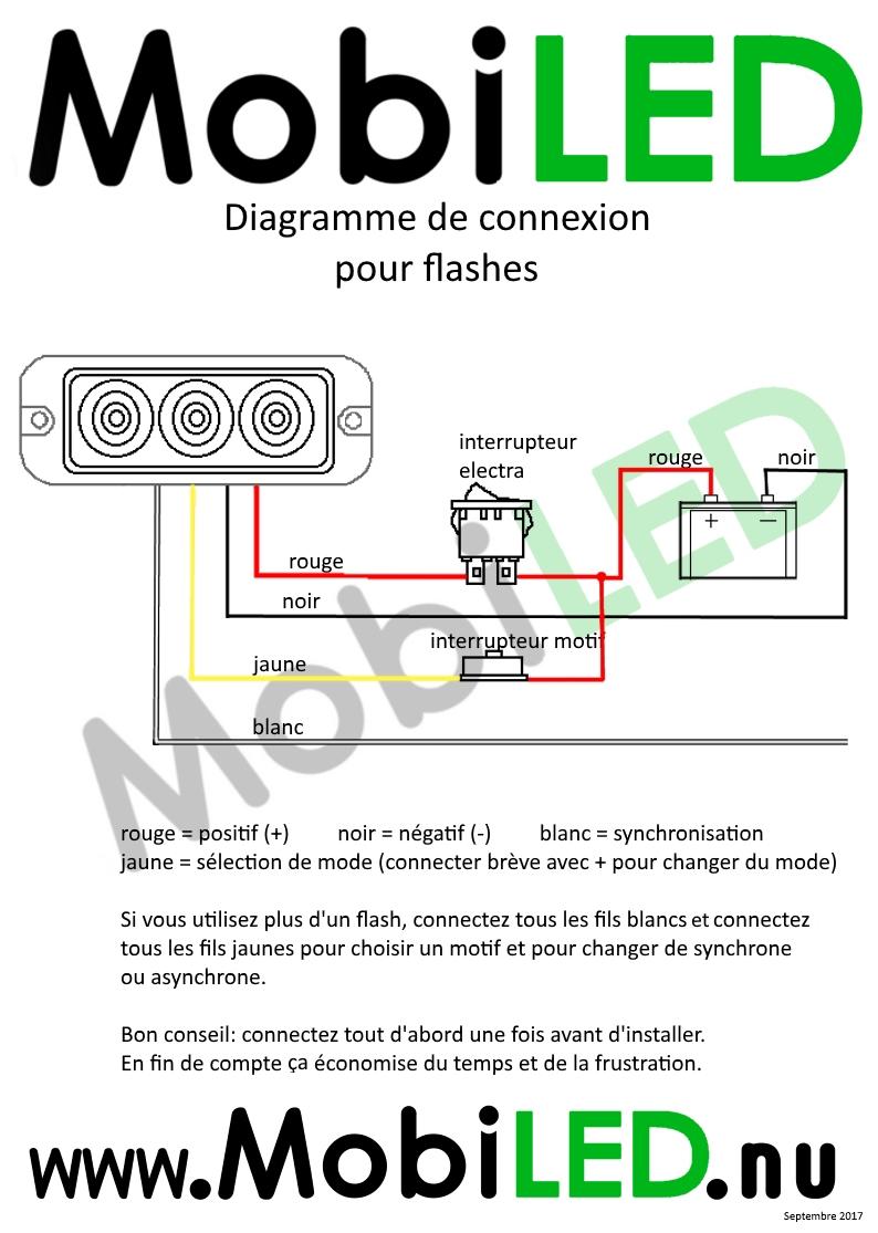 Diagramme Connexion Flash Pro 4 fils