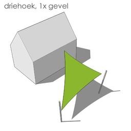 Nesling Bevestigingsset driehoek 1x gevel