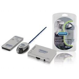 Bandridge HDMI Schakelaar Zilver